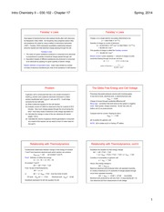 Gibbs Free Energy Slides and Notes