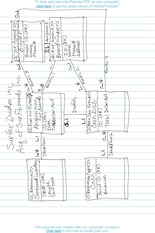 Surfer Dudes Inc SurfboardAcquisition Cycle REA Class Diagram Fall 2011