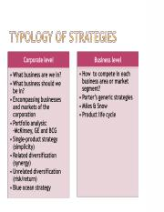 2017-Typology of strategies