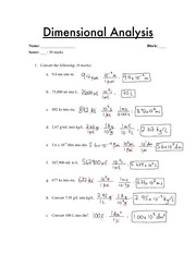 Dimentional Analysis Assignment
