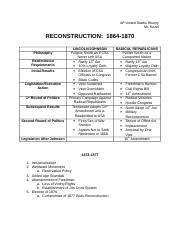 Reconstruction_Chart.doc