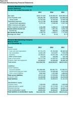 SCI 230 Week 5 Assignment DNA Worksheet