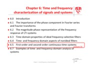 Module 6 Time and frequency characterization of signals and systems -lecture 35
