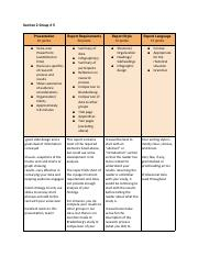 Section 2 Group 5 Project  2 Evaluation Sheet.pdf