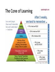 Cone of Learning (Edgar Dale)