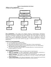 Types_of_organizational_structures[1].doc