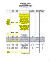 BIOSTATIST 410 : Biostatistics - Johns Hopkins University -