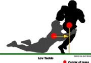 physics-of-football-tackle-low
