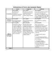 120334-integration-of-faith-and-learning-grading-rubric-2-