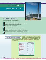 12-intangible-assets