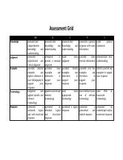 Assessment Grid
