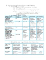 ch 18-19 study guide