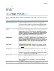 Psychological_Disorders_Worksheet Assignment 13A.docx