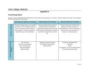 psy 405 week 4 summary