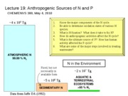 Lec19_Anthrop_Sources_of_N_P_POST