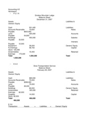 Accounting 115 Chapter 2