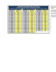 Coeficiente De Balasto Safe Xlsx Modulos De Reaccion Del
