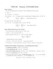 Summary of Probability Rules