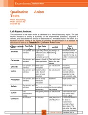 Qualitative Anion Tests