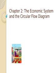 MARKET SYSTEM AND CIRCULAR FLOW MODEL.pptx