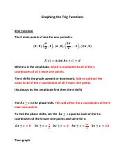 Graphing the Trig Functions.pdf