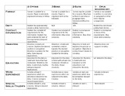 rubric_for_gods_and_goddess_resume_copy