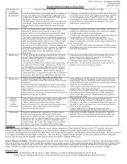 Adrienna_Tan_Unit 5 Activity 1_Assignment_Table.docx