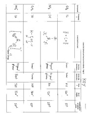 Printables Lewis Structure Worksheet lewis structure practice worksheet 6 pages key