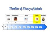 History_of_Britain_Timeline