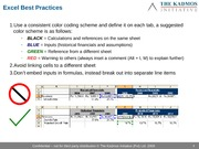 1. Excel Best Practices