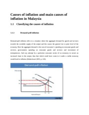 Causes of inflation and main causes of inflation in Malaysia