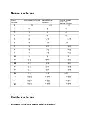 Numbers+in+Korean+_Lesson+4_.docx