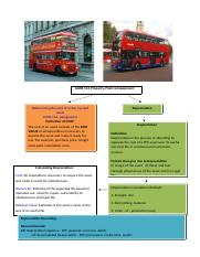 NCA London Bus Study Note example.docx