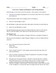 Griffin Macie _ Nitrogen and Phosphorus worksheet