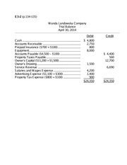 solis company trial balance september 30 2014 (lo 4, 5, 6), an elsner company trial balance june 30, 2014 prepare a trial balance at september 30 (e) journalize and post adjusting entries (f.