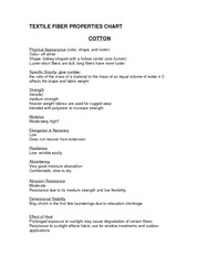 Cotton textile fiber properties notes