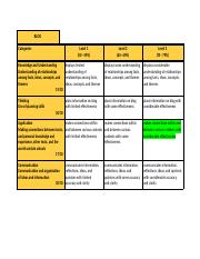BLOG Rubric MD.odt