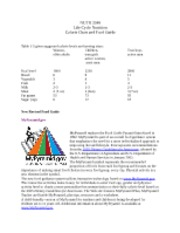 NUTR 3340- Calorie and Food Chart