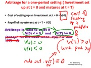 MA3269 1415S1 Supp Lecture Slides Chp 6.4 Arbitrage