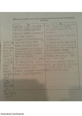 Jackson Common Man Homework