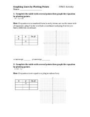 1. Graphing Lines by Plotting Points