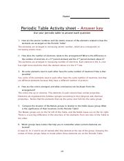 GEO143_lab_3_key_periodic_table_activity_sheet