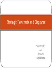 Strategy Flowchats and Diagrams