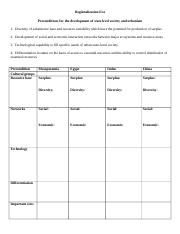 Anthro 102 Preconditions of States table.docx