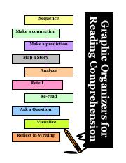 Reading Comprehension Graphic Organizers.pdf