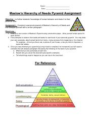 Maslows Hierarchy of Needs of Customer Service.pdf