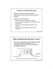 Lecture 8 -  Band Bending-Diffusion