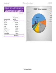 2018 Consolidated Expenses.xlsx