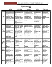 Literary Review_Rubric