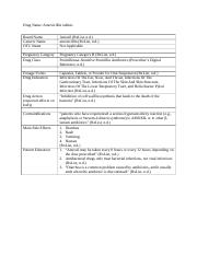 Pharmacology-HS140-02-Unit 2_Assignment.docx